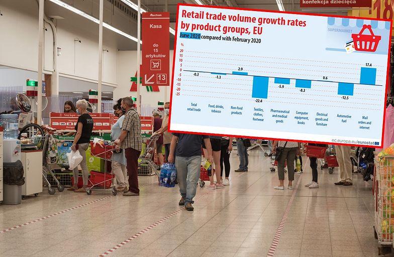 Zakupami przez internet nadrabiamy spadek w tradycyjnej sprzedaży.