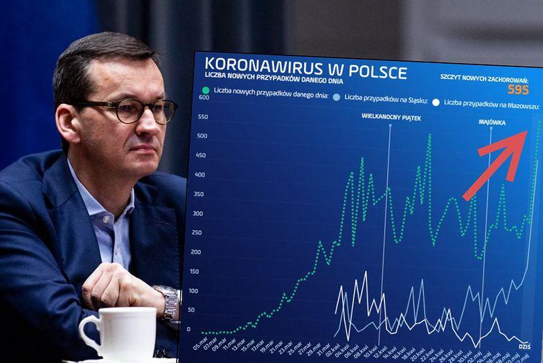 Koronawirus został zdiagnozowany w Polsce po raz pierwszy 4 marca - w Zielonej Górze.