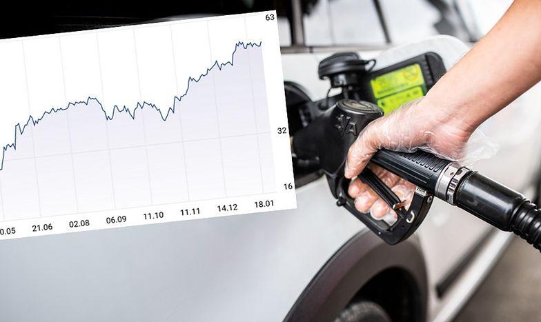 Popyt większy, a produkcja mniejsza. Ceny ropy najwyższe od roku
