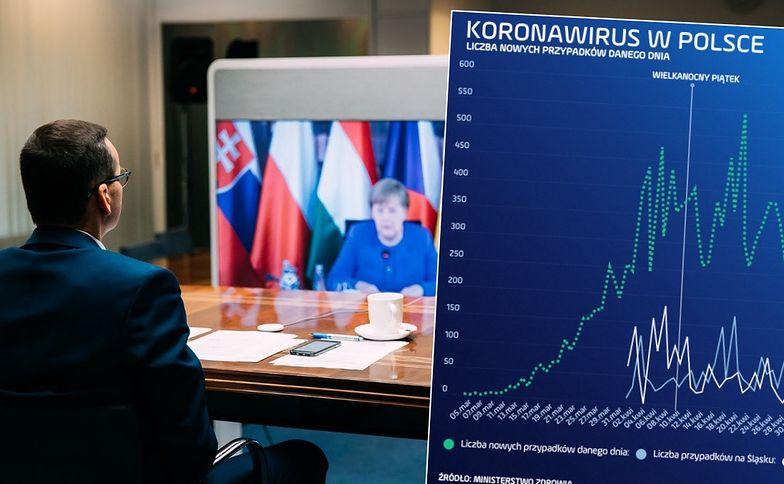 Mateusz Morawiecki podczas rozmowy z Angelą Merkel. Z kanclerz Niemiec premier Polski łączył się za pomocą wideokonferencji