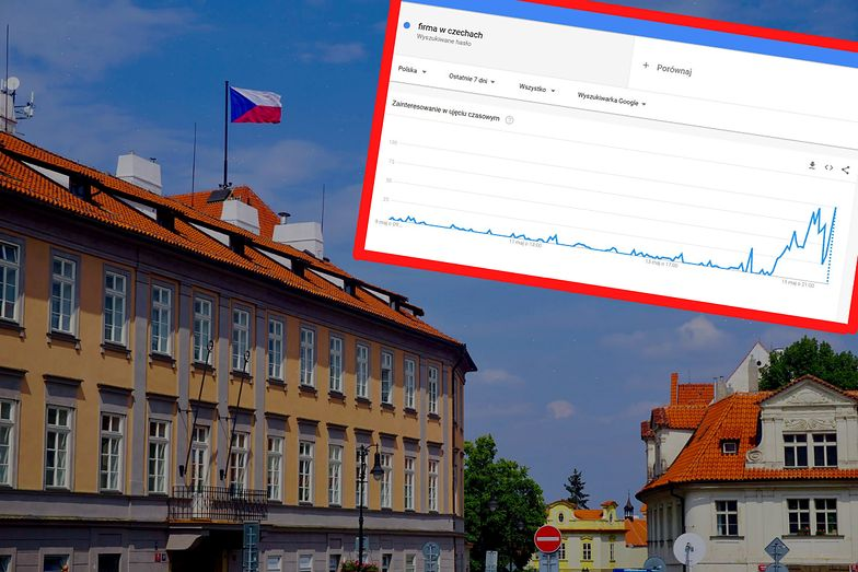 Firma w Czechach. Po prezentacji Polskiego Ładu zainteresowanie jest gigantyczne