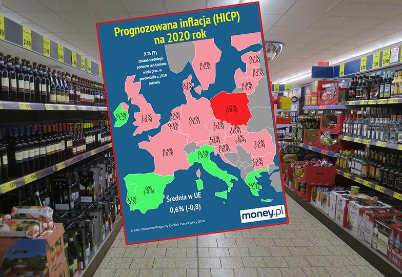 W UE inflacja w 2020 roku ma spadać. Z wyjątkiem Polski.