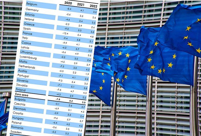 Kryzys w eurolandzie. Nowe prognozy KE