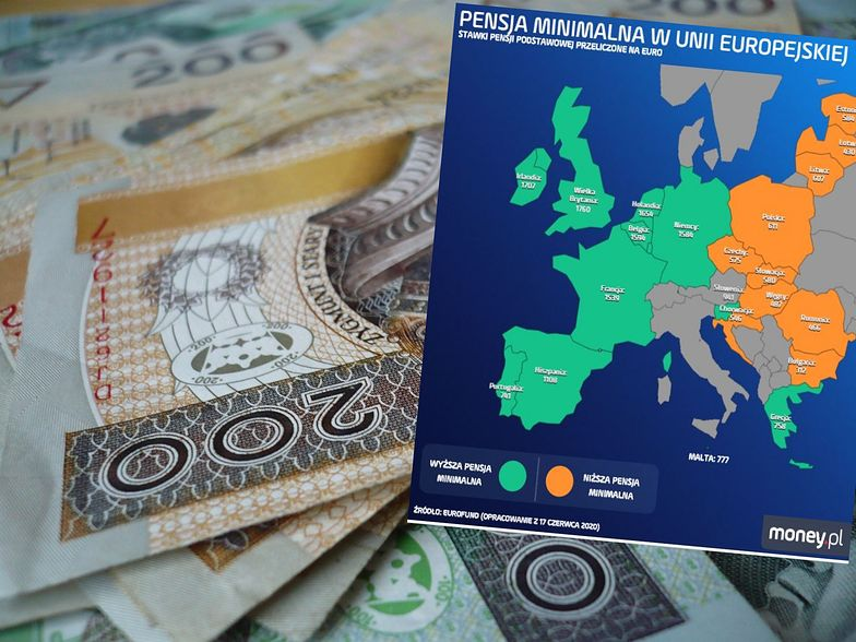 Pensja minimalna Polaka zdziwiłaby mieszkańca Luksemburga. Jesteśmy zarobkowym średniakiem