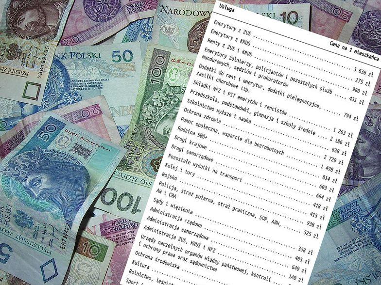 Utrzymanie państwa kosztuje nas z roku na rok coraz więcej i wynosi na osobę ponad 25 tys. zł.