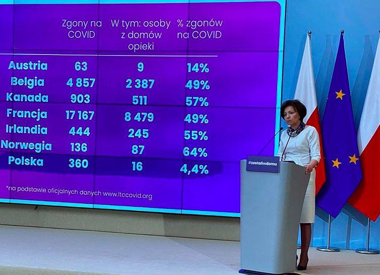 Minister Marlena Maląg dobrze oceniła rządowe działania w sprawie DPS.