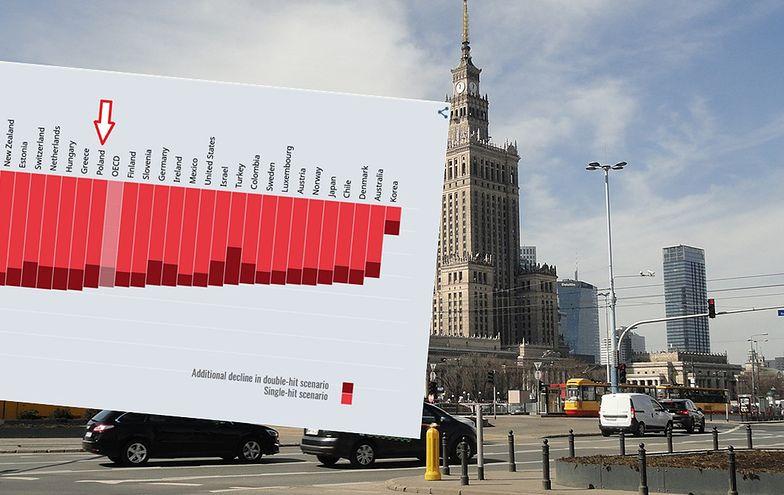 OECD podaje prognozy dla Polski. I zaleca zawieszenie zakazu handlu w niedzielę.