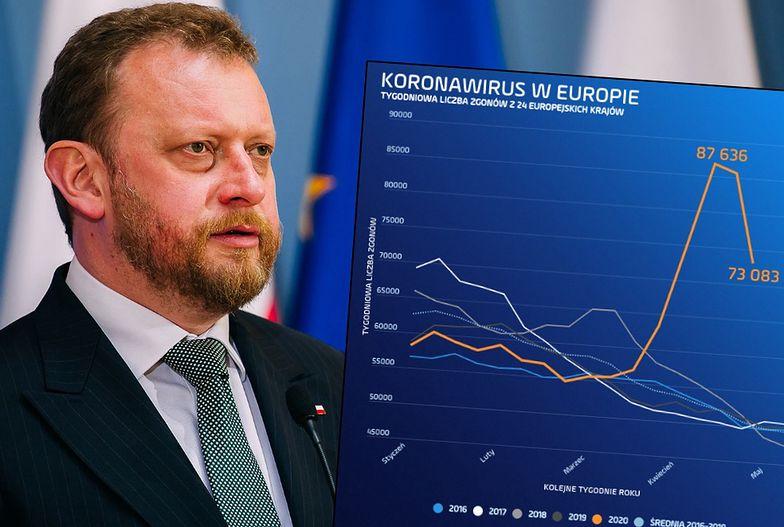 Europa ograniczyła śmiertelność wirusa. Zwykła grypa z koronawirusem nie może nawet równać