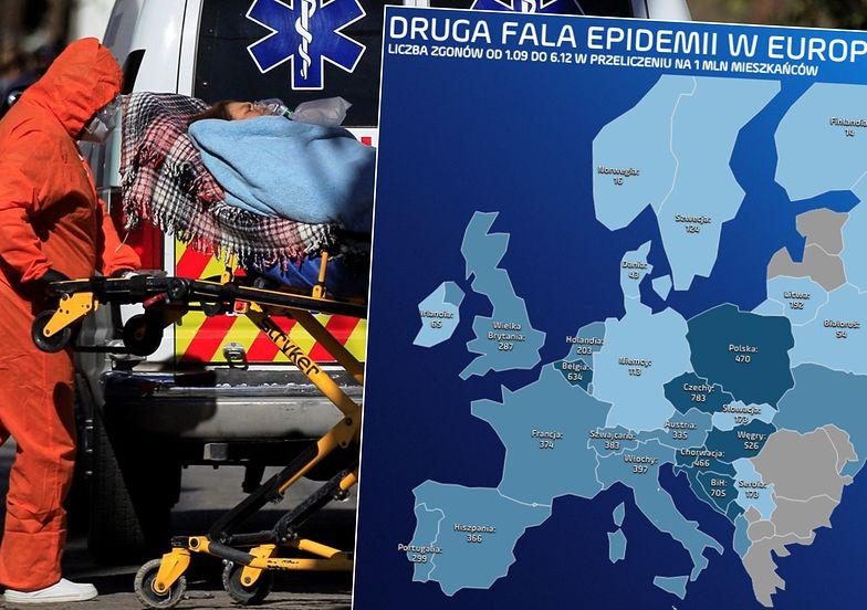 Koronawirus w Polsce i Europie. Na COVID-19 umiera dziś o wiele więcej Polaków niż Niemców