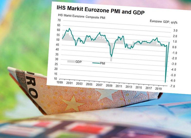 A jednak – indeksy PMI w strefie euro powyżej 50 pkt. To dobra informacja dla złotego.