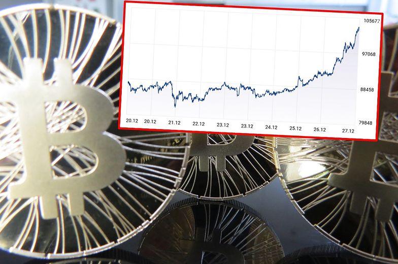 Bitcoin bije rekordy. Pokonał granicę 100 tysięcy złotych