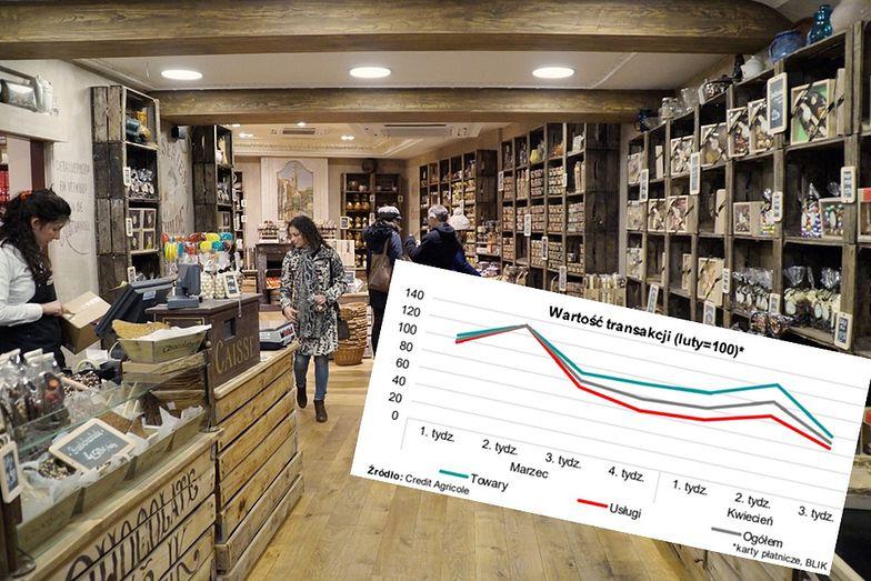 Wydatki na towary i usługi w trzecim tygodniu kwietnia spadły o ponad 20 proc. w porównaniu z lutym.