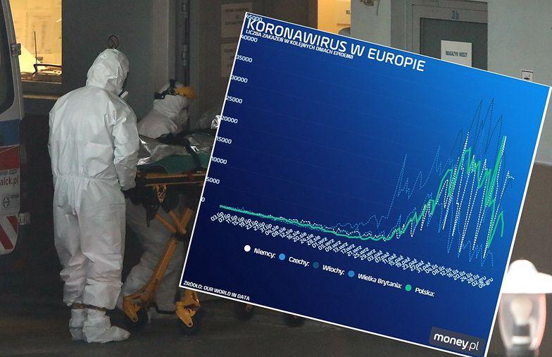 Koronawirus w Polsce. Przebiliśmy poważną granicę zgonów