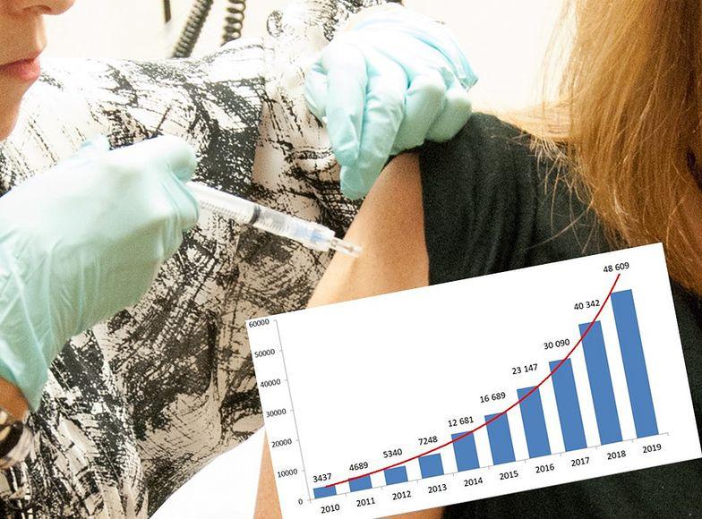 Przez ostatnich pięć lat liczba rodziców, którzy nie zaszczepili swoich dzieci wzrosła trzykrotnie. Czy teraz to się zmieni?