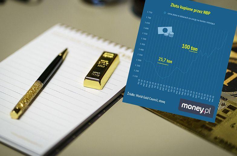 NBP w 2018 i 2019 roku kupił 125,7 ton złota.
