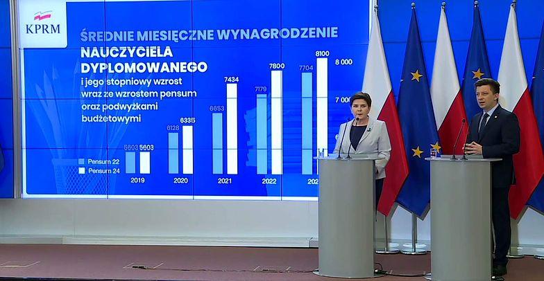 Beata Szydło i Michał Dworczyk pokazali, ile  - zgodnie z wcześniejszą propozycją rządową - mogliby zarabiać nauczyciele.