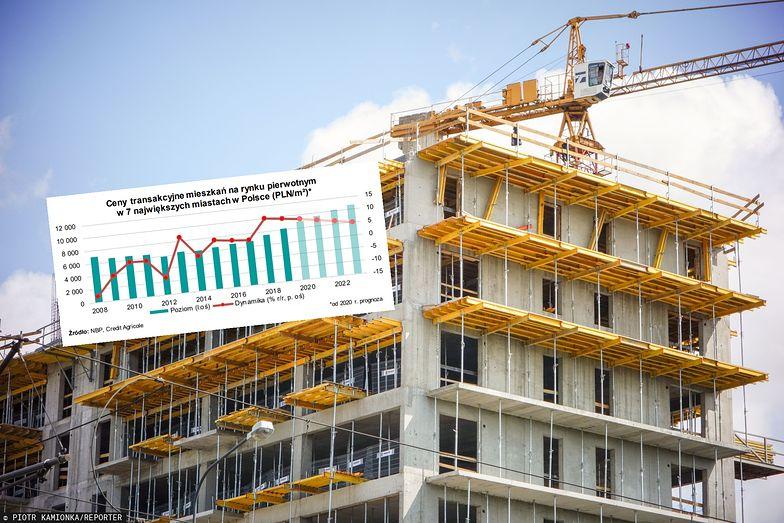 Rynek nieruchomości. Ceny mieszkań ciągle w górę, ale szykuje się spowolnienie wzrostów
