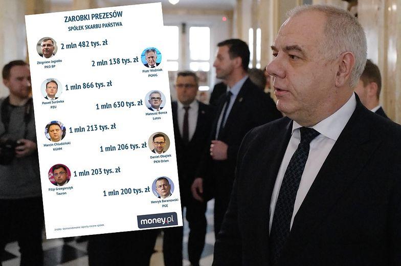 Jacek Sasin jako minister aktywów państwowych nadzoruje to, co dzieje się w spółkach.