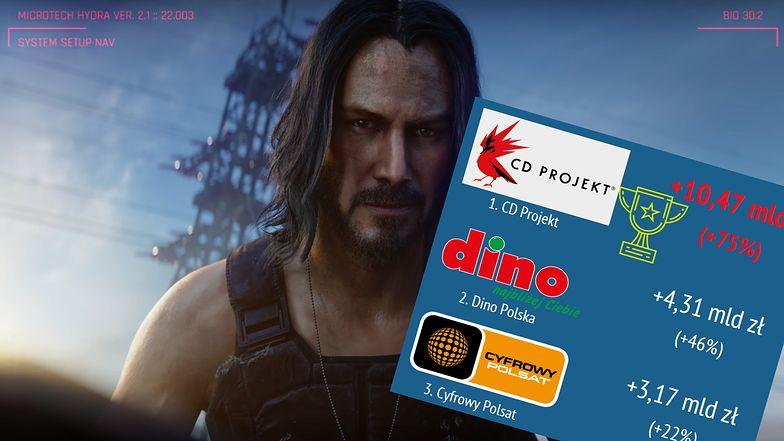 Keanu Reaves promuje grę Cyberpunk 2077 firmy CD Projekt