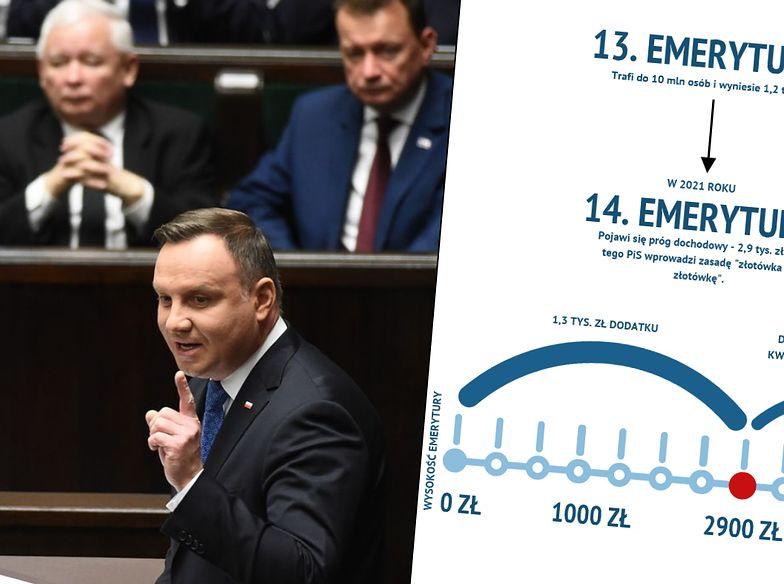 Czternasta emerytura to wyborczy pomysł Prawa i Sprawiedliwości. Program może ogłosić jednak Andrzej Duda