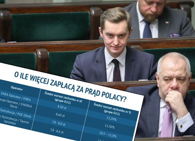 Jacek Sasin obiecuje rekompensaty za prąd - szczegóły jednak wciąż nieznane