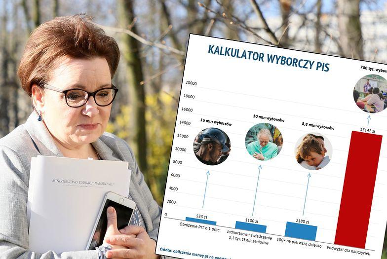 - Koszty spełnienia żądań nauczycieli, przeliczone na jednego potencjalnego wyborcę, są gigantyczne - mówi money.pl dr Aleksander Łaszek.
