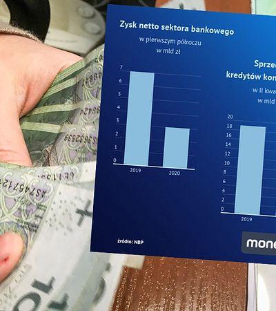 Zyski banków spadły o połowę. Mniej kredytów, większe opłaty
