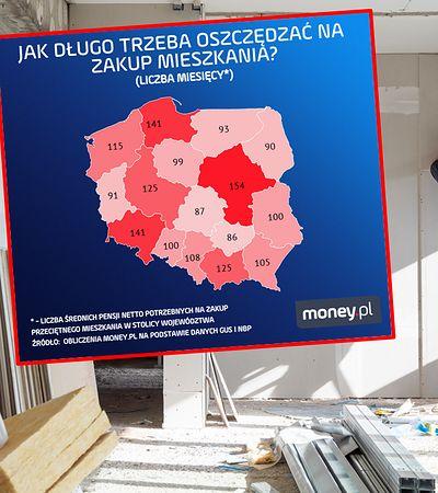 Zakup mieszkania to coraz większy luksus. W Warszawie to co najmniej 13 lat harówki