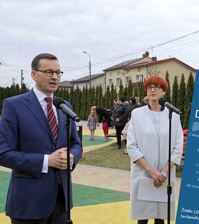 Efekt 500+ widać jak na dłoni. Redukcja biedy w Polsce imponuje światu