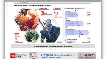 W 2012 wydamy ponad miliard złotych na elektronicznąrozrywkę