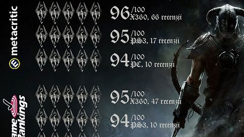 W kalejdoskopie: The Elder Scrolls V: Skyrim