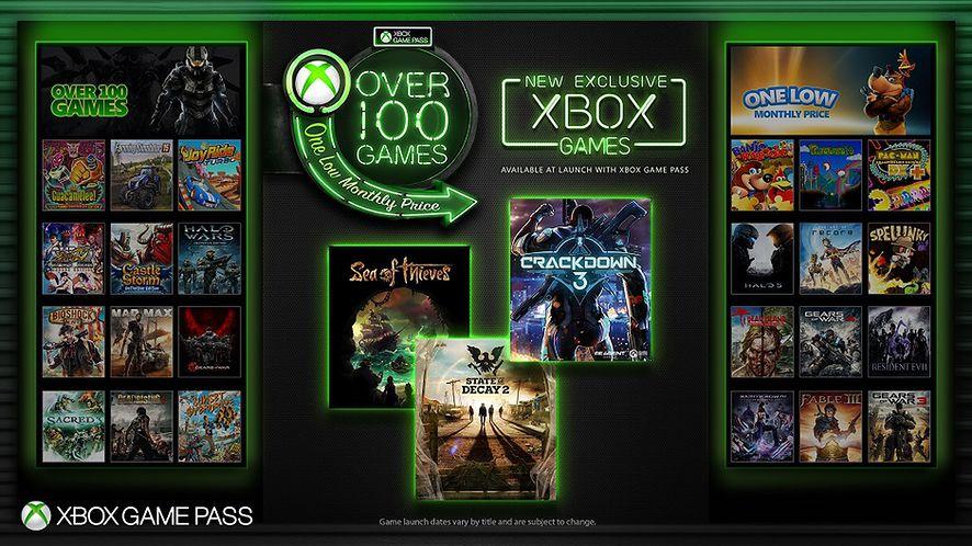 Xbox One dostał właśnie bardzo silny atut: nowe gry na wyłączność w ramach abonamentu