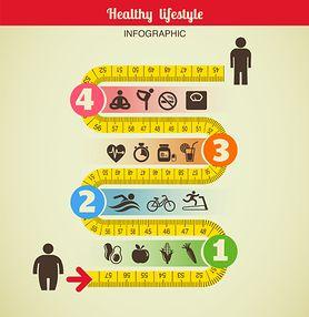 48 naukowo udowodnionych sposobów na zrzucenie wagi