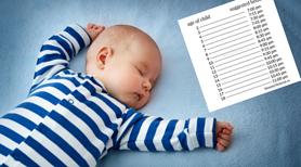 O której twoje dziecko powinno iść spać? Ta tabela miała pomóc, a wywołała śmiech u tysięcy rodziców na świecie