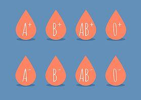 Jaką grupę krwi będzie miało dziecko?