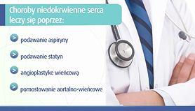 Leczenie choroby niedokrwiennej serca (WIDEO)