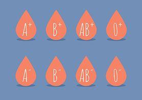 Grupa krwi i czynnik Rh