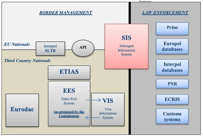 Schemat wymiany danych w CIR