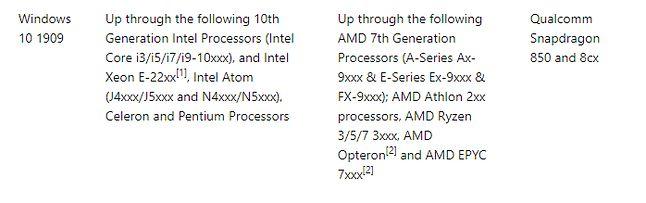 Lista procesorów (kolejno Intel, AMD i Qualcomm) zgodnych z Windows 10 1909, źródło: Microsoft.