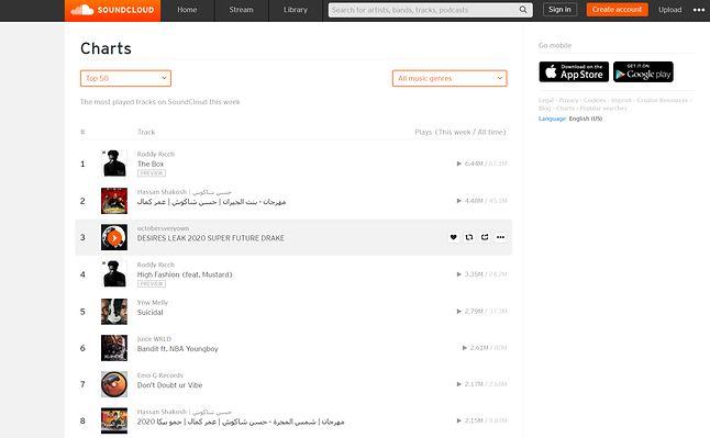 Elon Musk na 7. miejscu najczęściej odtwarzanych utworów z Soundcloud, zrzut ekranu z Soundcloud