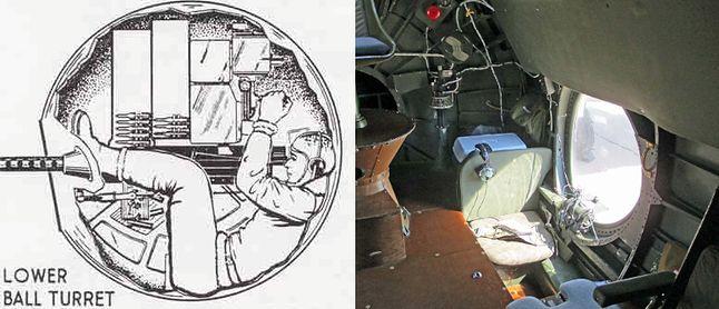 Porównanie stanowisk operatorów analogicznego uzbrojenia po lewej w B-17, po prawej w B-29.