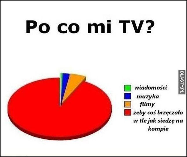 Źródło: Blasty.pl
