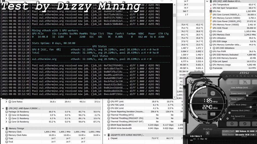 AMD Radeon RX 6600 XT. Górnicy kryptowalut na ratunek