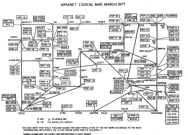 Mapa Arpanetu z 1977 r. (źródło: Arpanet)