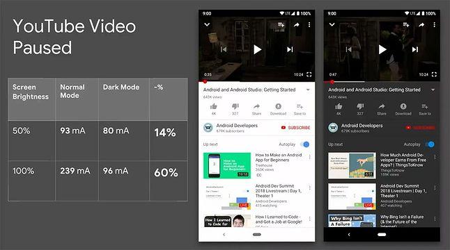 Ciemny motyw sprzyja oszczędzaniu energii, źródło: Google, SlashGear.