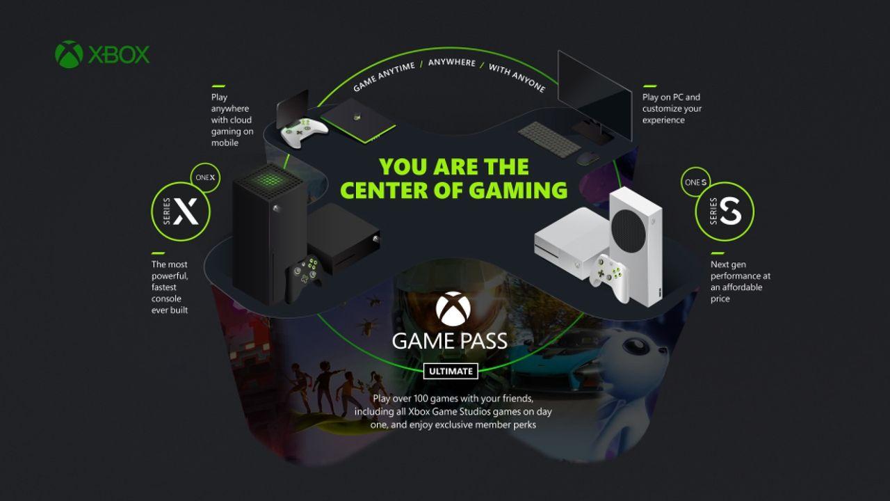 Microsoft z aplikacją Xbox Game Pass na telewizorach i przystawką USB do xCloud