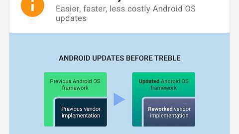 Pierwsze podejście do tematu Treble + Google Pixel