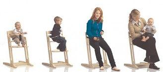 Zastosowanie krzesełka