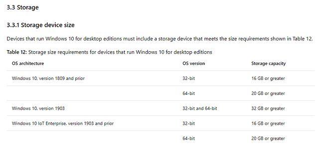 Nowe wymagania dotyczące miejsca na dysku na potrzeby Windows 10, źródło: Microsoft Hardware Dev Center.