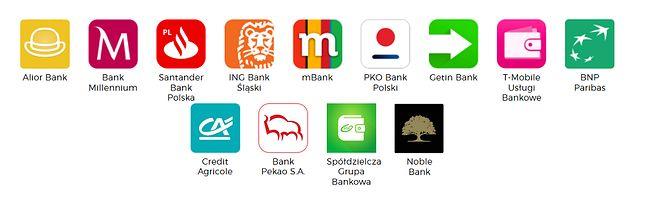 W tych bankach dostępna jest usługa BLIK